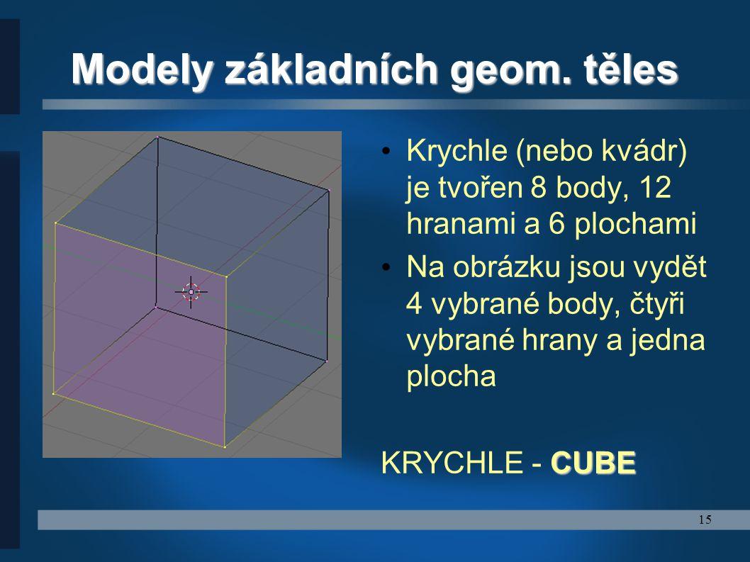 15 Modely základních geom. těles Krychle (nebo kvádr) je tvořen 8 body, 12 hranami a 6 plochami Na obrázku jsou vydět 4 vybrané body, čtyři vybrané hr