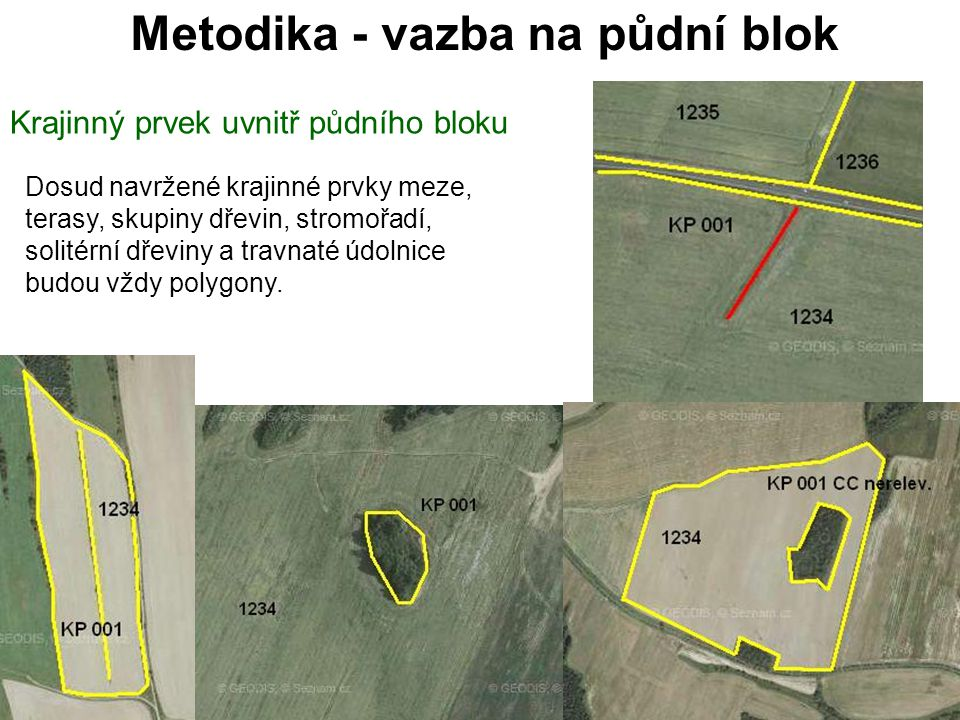 14 Metodika - vazba na půdní blok Krajinný prvek uvnitř půdního bloku Dosud navržené krajinné prvky meze, terasy, skupiny dřevin, stromořadí, solitérn