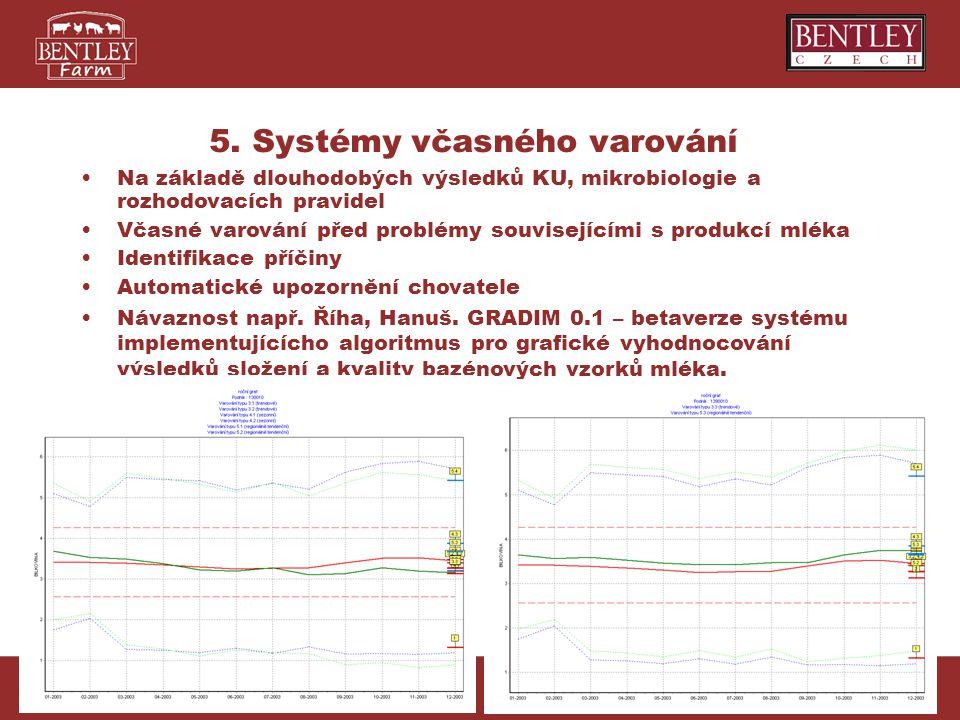 5. Systémy včasného varování Na základě dlouhodobých výsledků KU, mikrobiologie a rozhodovacích pravidel Včasné varování před problémy souvisejícími s