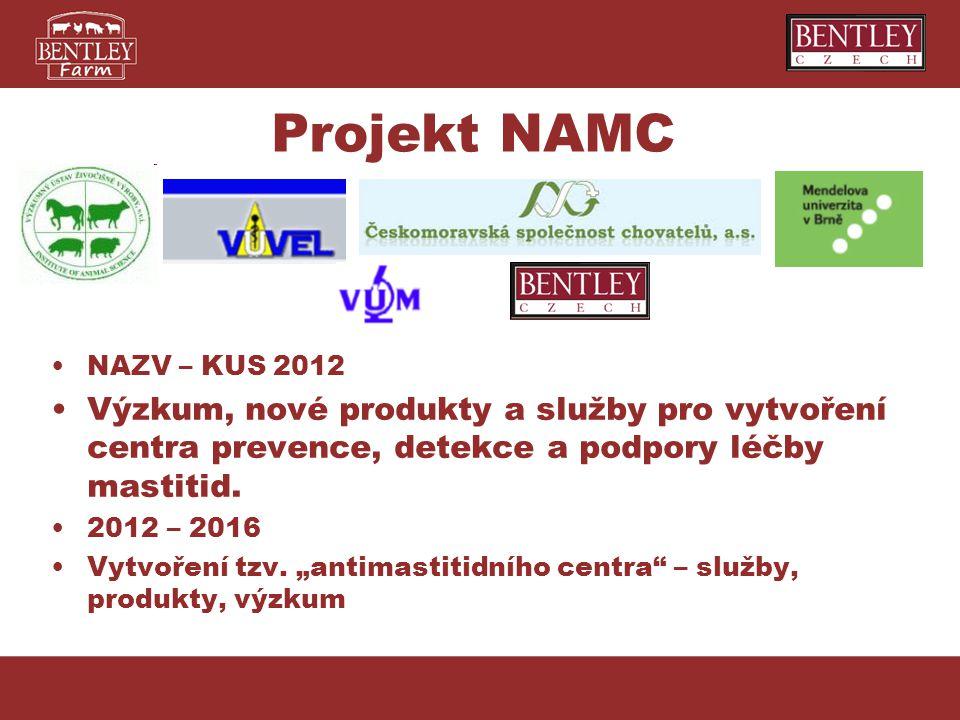 Projekt NAMC NAZV – KUS 2012 Výzkum, nové produkty a služby pro vytvoření centra prevence, detekce a podpory léčby mastitid. 2012 – 2016 Vytvoření tzv