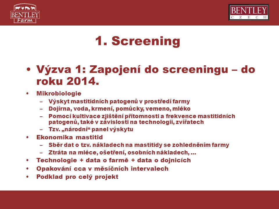 1. Screening Mikrobiologie –Výskyt mastitidních patogenů v prostředí farmy –Dojírna, voda, krmení, pomůcky, vemeno, mléko –Pomocí kultivace zjištění p