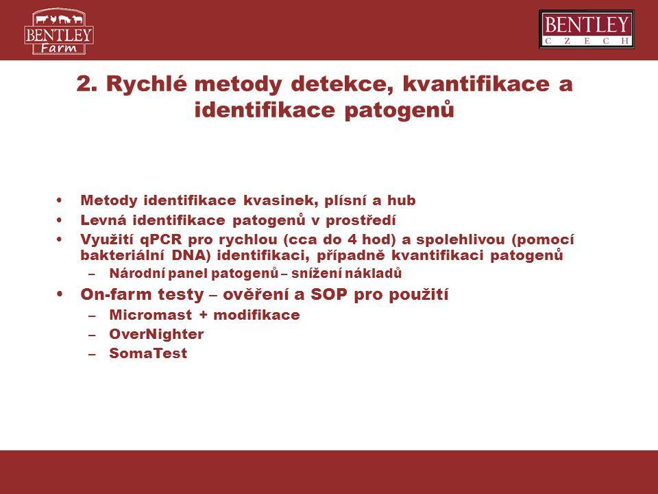 Techagro v Brně 31. 3. - 4. 4.2012, pavilon G2, stánek č. 34.