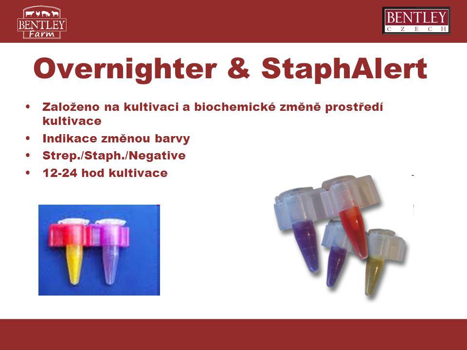 Overnighter & StaphAlert Založeno na kultivaci a biochemické změně prostředí kultivace Indikace změnou barvy Strep./Staph./Negative 12-24 hod kultivac