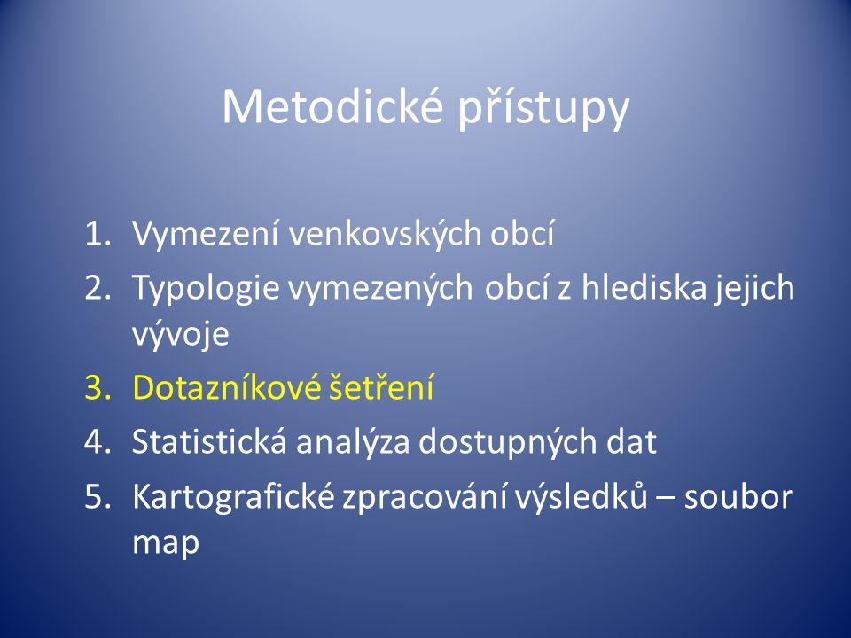 Metodické přístupy 1.Vymezení venkovských obcí 2.Typologie vymezených obcí z hlediska jejich vývoje 3.Dotazníkové šetření 4.Statistická analýza dostup