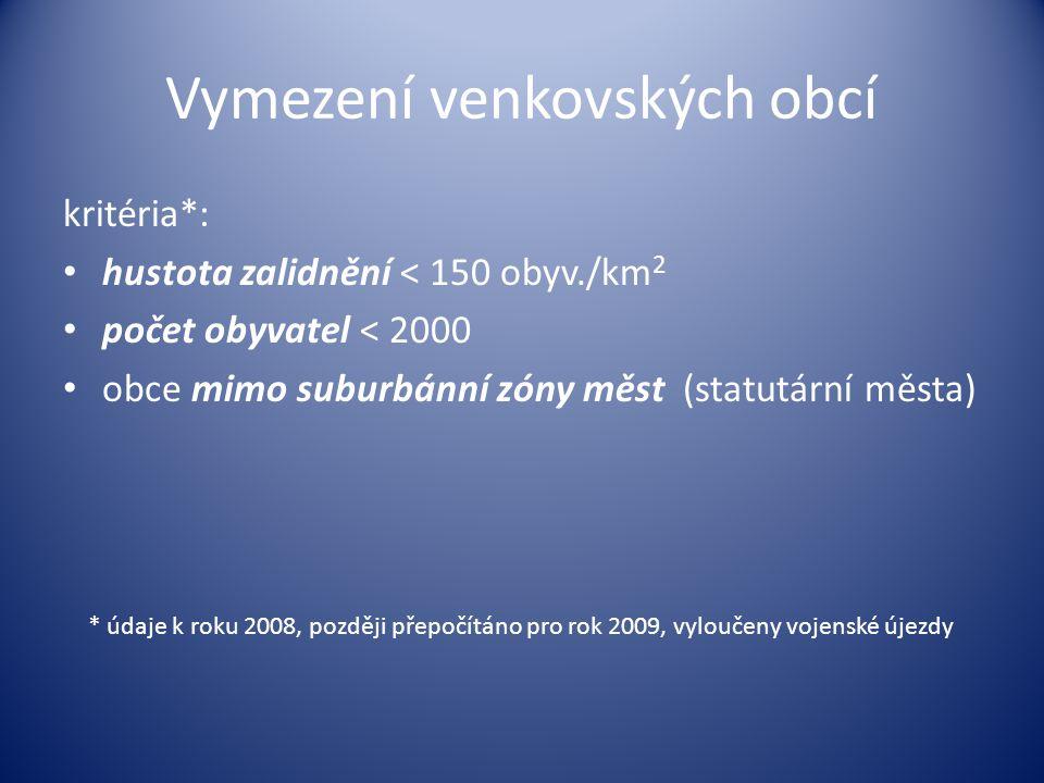 Vymezení venkovských obcí kritéria*: hustota zalidnění < 150 obyv./km 2 počet obyvatel < 2000 obce mimo suburbánní zóny měst (statutární města) * údaj