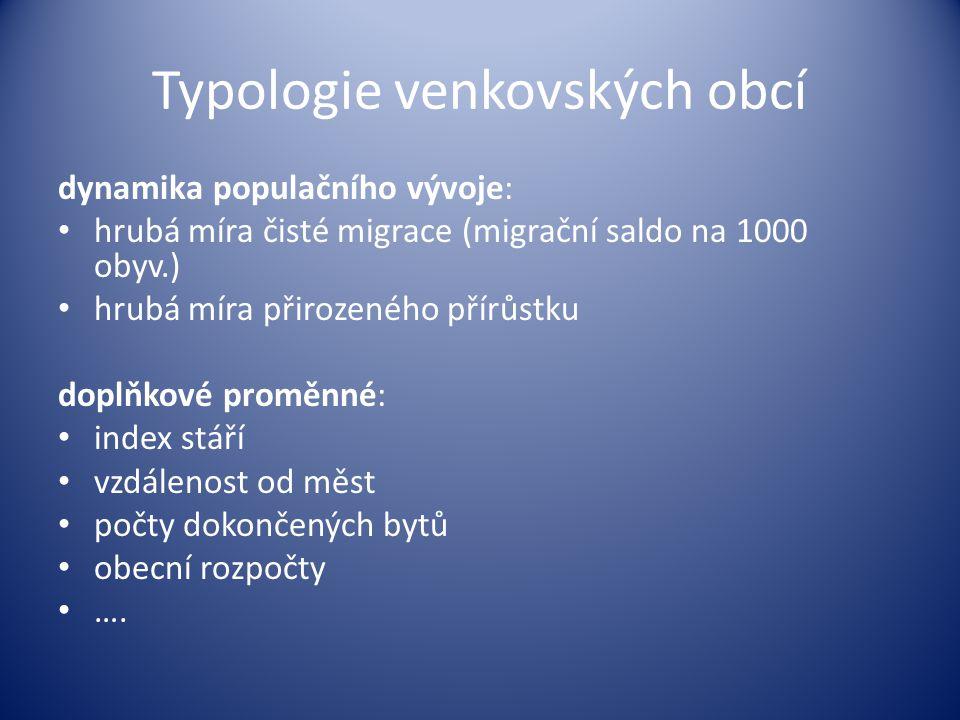 Typologie venkovských obcí dynamika populačního vývoje: hrubá míra čisté migrace (migrační saldo na 1000 obyv.) hrubá míra přirozeného přírůstku doplň