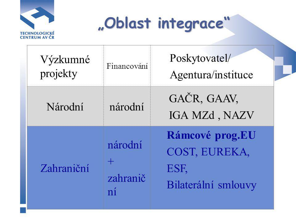 19841.RP...19944.RP –ČR: 243 projekty.