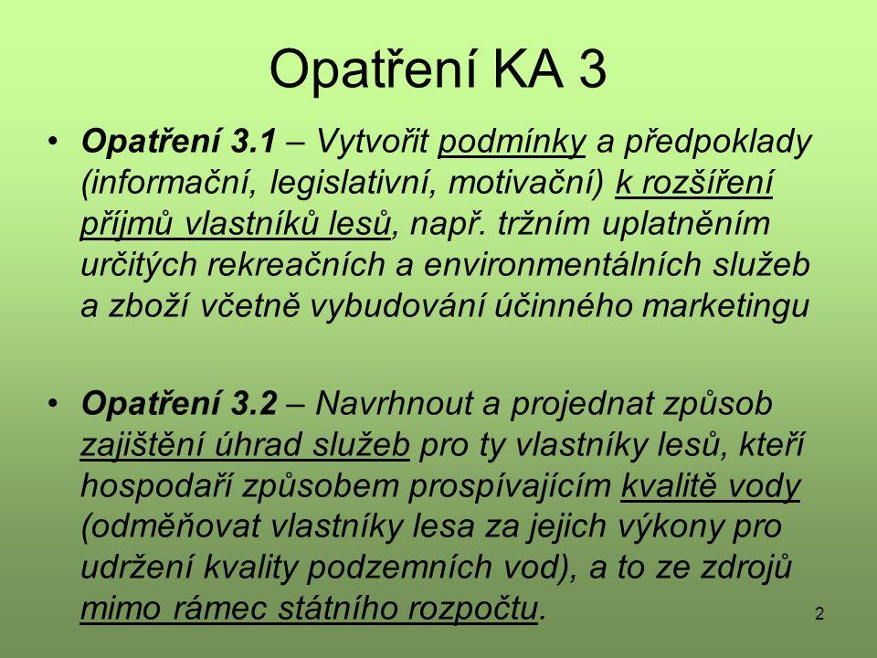 2 Opatření KA 3 Opatření 3.1 – Vytvořit podmínky a předpoklady (informační, legislativní, motivační) k rozšíření příjmů vlastníků lesů, např.