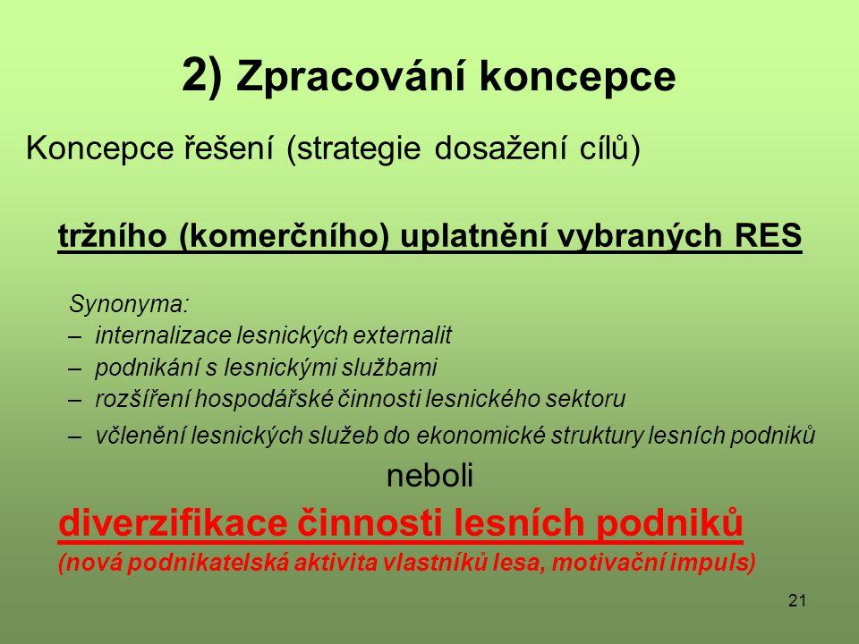 21 2) Zpracování koncepce Koncepce řešení (strategie dosažení cílů) tržního (komerčního) uplatnění vybraných RES Synonyma: –internalizace lesnických externalit –podnikání s lesnickými službami –rozšíření hospodářské činnosti lesnického sektoru –včlenění lesnických služeb do ekonomické struktury lesních podniků neboli diverzifikace činnosti lesních podniků (nová podnikatelská aktivita vlastníků lesa, motivační impuls)
