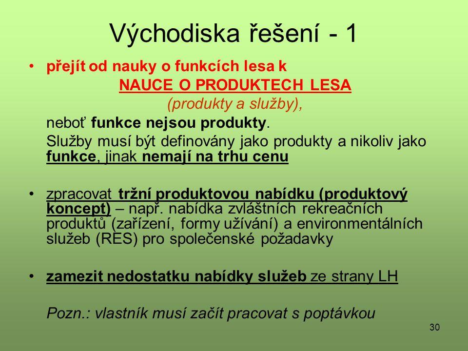 30 Východiska řešení - 1 přejít od nauky o funkcích lesa k NAUCE O PRODUKTECH LESA (produkty a služby), neboť funkce nejsou produkty.