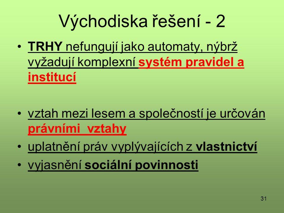 31 Východiska řešení - 2 TRHY nefungují jako automaty, nýbrž vyžadují komplexní systém pravidel a institucí vztah mezi lesem a společností je určován právními vztahy uplatnění práv vyplývajících z vlastnictví vyjasnění sociální povinnosti