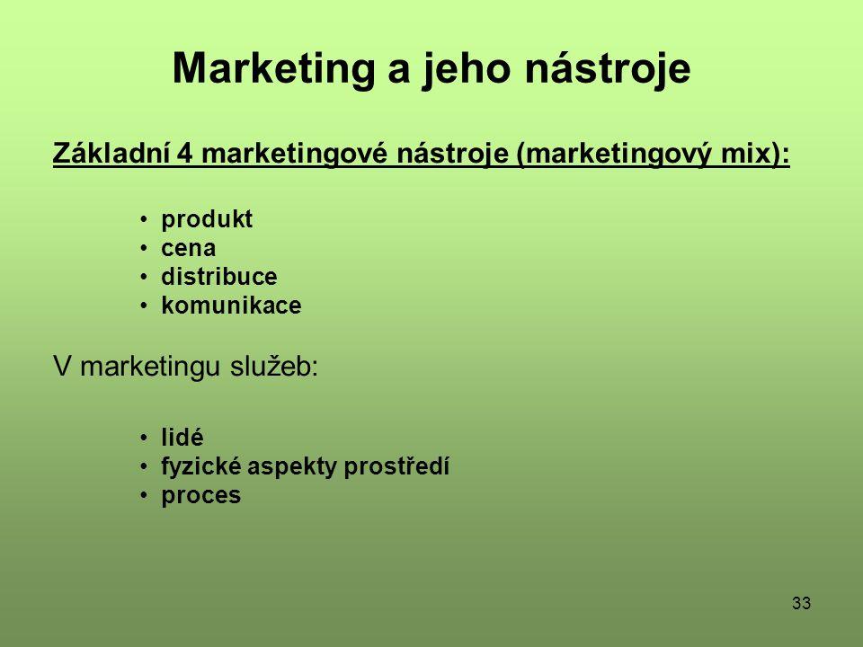 33 Marketing a jeho nástroje Základní 4 marketingové nástroje (marketingový mix): produkt cena distribuce komunikace V marketingu služeb: lidé fyzické aspekty prostředí proces