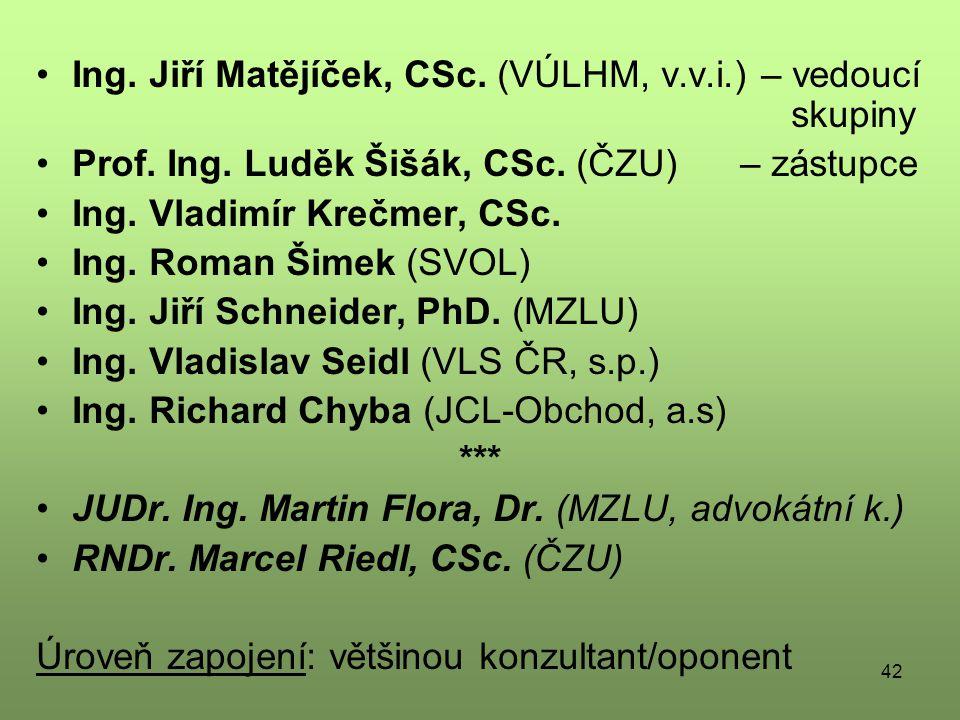 42 Ing.Jiří Matějíček, CSc. (VÚLHM, v.v.i.) – vedoucí skupiny Prof.