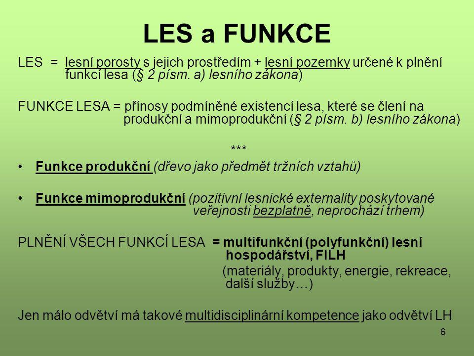 6 LES a FUNKCE LES = lesní porosty s jejich prostředím + lesní pozemky určené k plnění funkcí lesa (§ 2 písm.