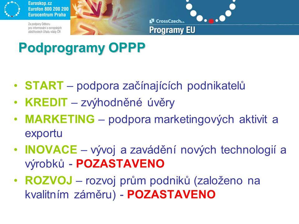 Podprogramy OPPP START – podpora začínajících podnikatelů KREDIT – zvýhodněné úvěry MARKETING – podpora marketingových aktivit a exportu INOVACE – vývoj a zavádění nových technologií a výrobků - POZASTAVENO ROZVOJ – rozvoj prům podniků (založeno na kvalitním záměru) - POZASTAVENO