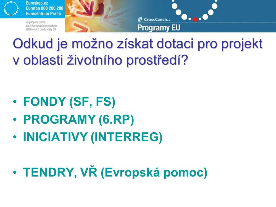 Při MPO: Česká agentura na podporu obchodu/CzechTrade Programy podpory MSP, využitelné i v oblasti ŽP; 2005-2006: Aliance Zastoupení