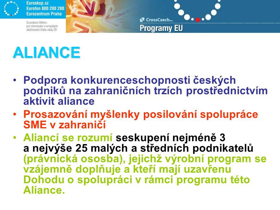 ALIANCE Podpora konkurenceschopnosti českých podniků na zahraničních trzích prostřednictvím aktivit aliance Prosazování myšlenky posilování spolupráce SME v zahraničí Aliancí se rozumí seskupení nejméně 3 a nejvýše 25 malých a středních podnikatelů (právnická ososba), jejichž výrobní program se vzájemně doplňuje a kteří mají uzavřenu Dohodu o spolupráci v rámci programu této Aliance.