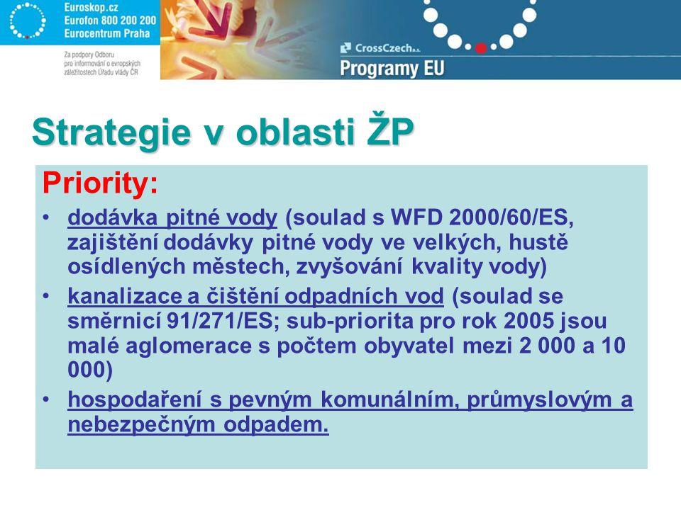 Strategie v oblasti ŽP Priority: dodávka pitné vody (soulad s WFD 2000/60/ES, zajištění dodávky pitné vody ve velkých, hustě osídlených městech, zvyšování kvality vody) kanalizace a čištění odpadních vod (soulad se směrnicí 91/271/ES; sub-priorita pro rok 2005 jsou malé aglomerace s počtem obyvatel mezi 2 000 a 10 000) hospodaření s pevným komunálním, průmyslovým a nebezpečným odpadem.