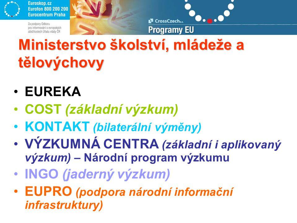 Ministerstvo školství, mládeže a tělovýchovy EUREKA COST (základní výzkum) KONTAKT (bilaterální výměny) VÝZKUMNÁ CENTRA (základní i aplikovaný výzkum) – Národní program výzkumu INGO (jaderný výzkum) EUPRO (podpora národní informační infrastruktury)