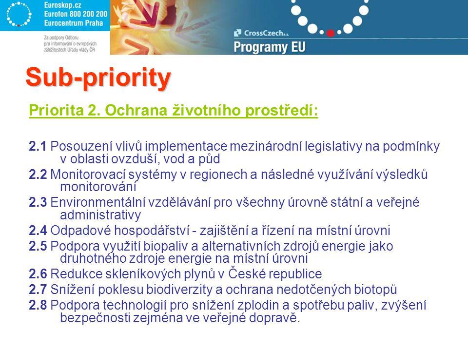 Sub-priority Priorita 2.