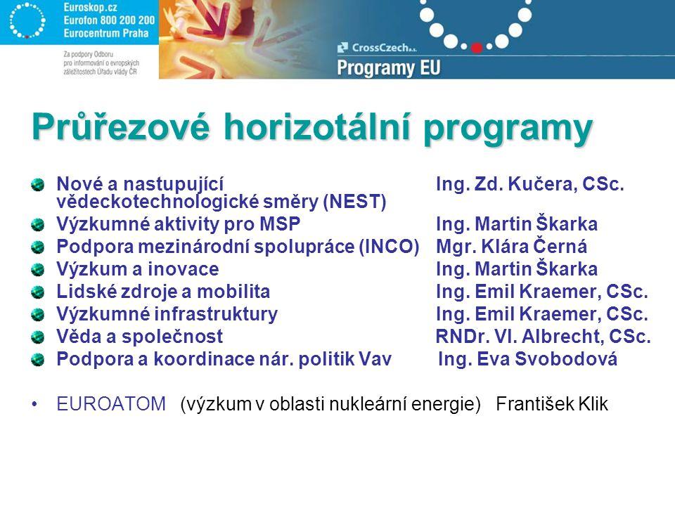Průřezové horizotální programy Nové a nastupující Ing.