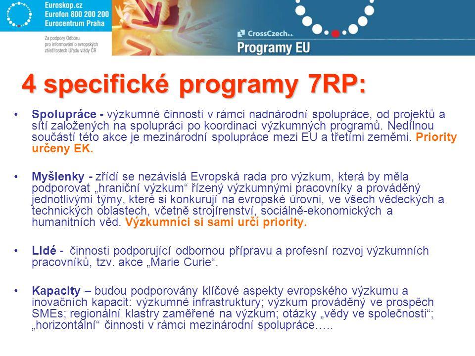 4 specifické programy 7RP: Spolupráce - výzkumné činnosti v rámci nadnárodní spolupráce, od projektů a sítí založených na spolupráci po koordinaci výzkumných programů.