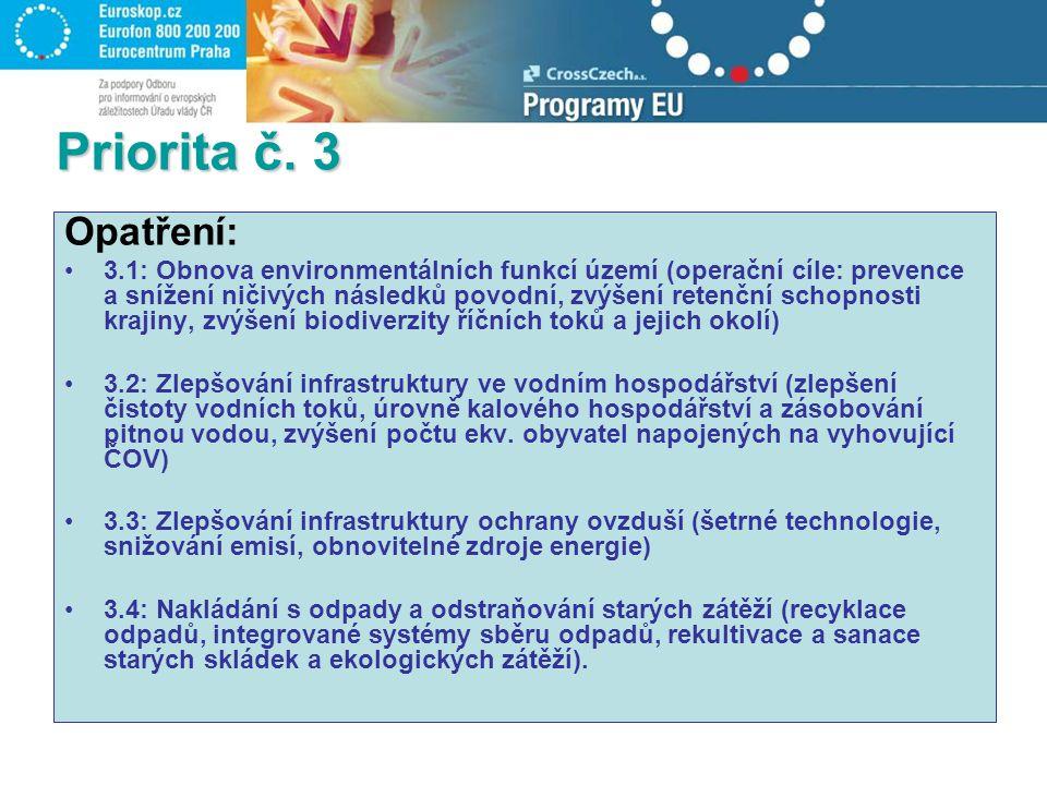 OP Zemědělství Priority: 1.Podpora zemědělství, zpracování zemědělských produktů a lesní hospodářství (1.1.