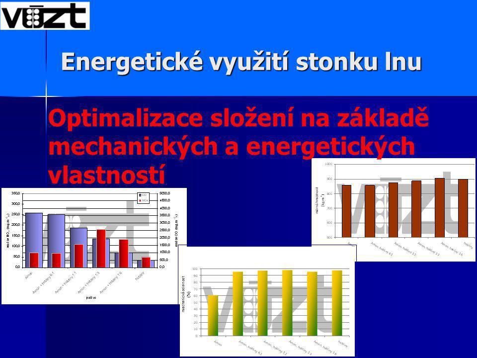 Energetické využití stonku lnu Optimalizace složení na základě mechanických a energetických vlastností