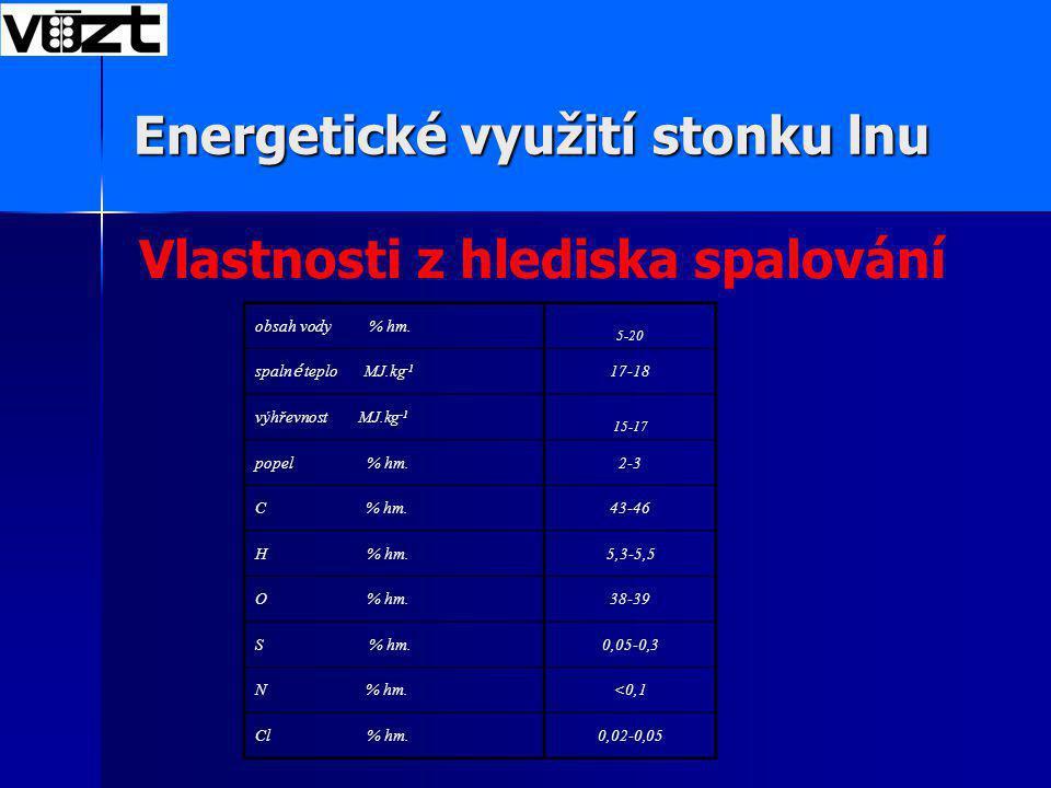 Vlastnosti z hlediska spalování Energetické využití stonku lnu obsah vody % hm. 5-20 spaln é teplo MJ.kg -1 17-18 výhřevnost MJ.kg -1 15-17 popel % hm