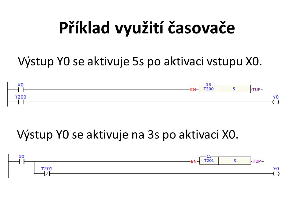 Příklad využití časovače Výstup Y0 se aktivuje 5s po aktivaci vstupu X0. Výstup Y0 se aktivuje na 3s po aktivaci X0.