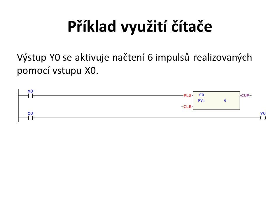 Příklad využití čítače Výstup Y0 se aktivuje načtení 6 impulsů realizovaných pomocí vstupu X0.