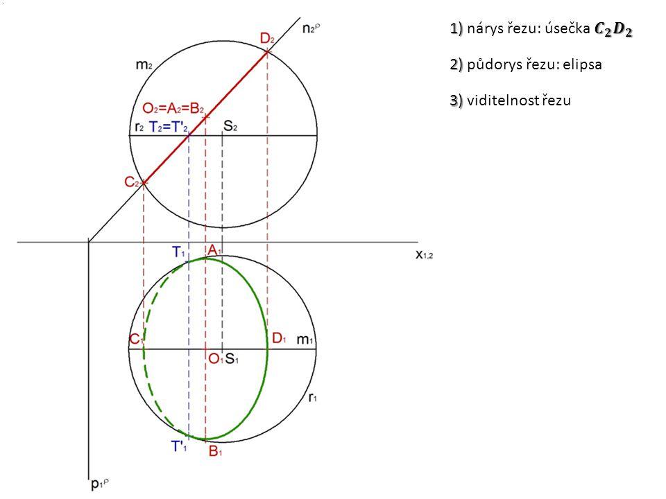 2) 2) půdorys řezu: elipsa 3) 3) viditelnost řezu