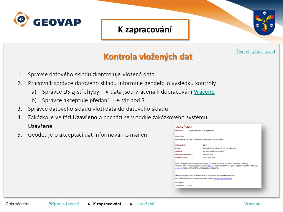 K zapracování Kontrola vložených dat Kontrola vložených dat 1.Správce datového skladu zkontroluje vložená data 2.Pracovník správce datového skladu inf