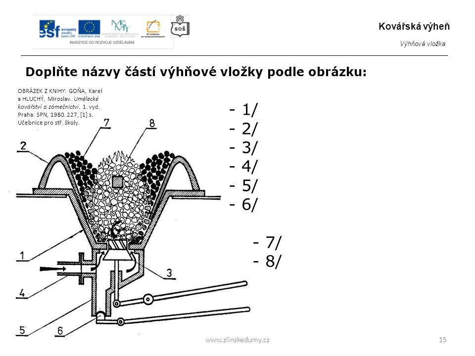 - 1/ ohňová mísa - 2/ ochranné klíny - 3/ kruhový rošt - 4/ ventilátor - 5/ vzduchová komora - 6/ vysypávání popela - 7/ tuhé palivo - 8/ vyhřívaný materiál www.zlinskedumy.cz15 Kovářská výheň Výhňová vložka Doplňte názvy částí výhňové vložky podle obrázku: OBRÁZEK Z KNIHY: GOŇA, Karel a HLUCHÝ, Miroslav.