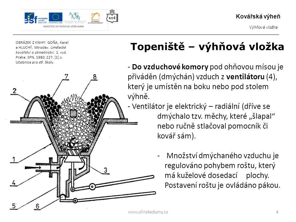 Topeniště – výhňová vložka - Do vzduchové komory pod ohňovou mísou je přiváděn (dmýchán) vzduch z ventilátoru (4), který je umístěn na boku nebo pod s