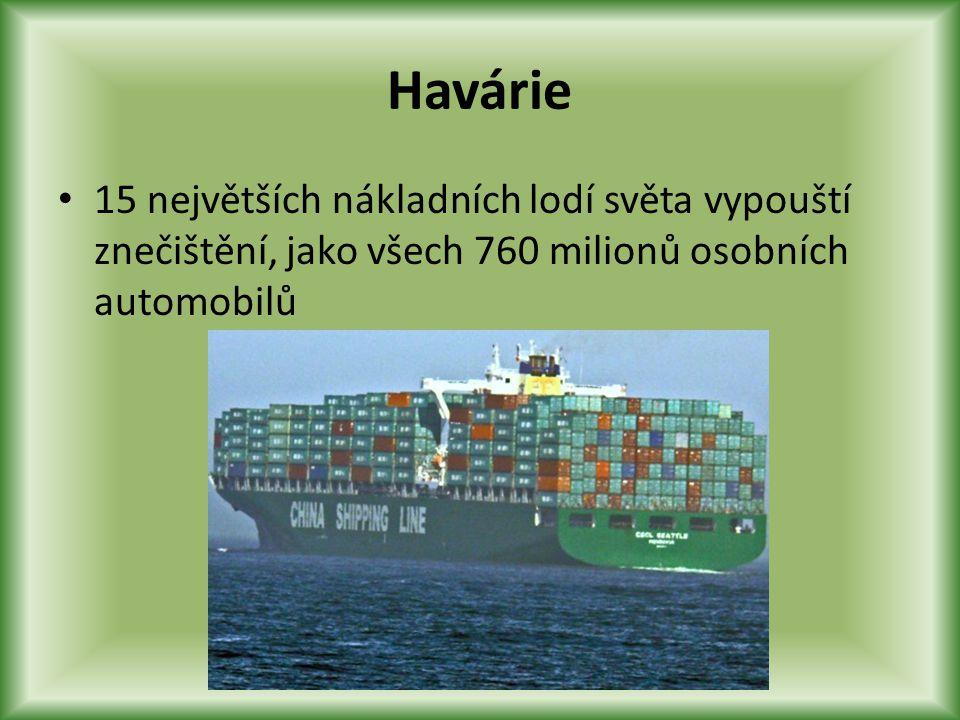 Havárie 15 největších nákladních lodí světa vypouští znečištění, jako všech 760 milionů osobních automobilů