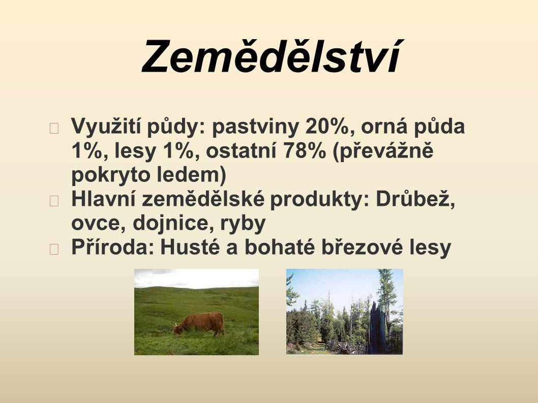 Zemědělství Využití půdy: pastviny 20%, orná půda 1%, lesy 1%, ostatní 78% (převážně pokryto ledem) Hlavní zemědělské produkty: Drůbež, ovce, dojnice,