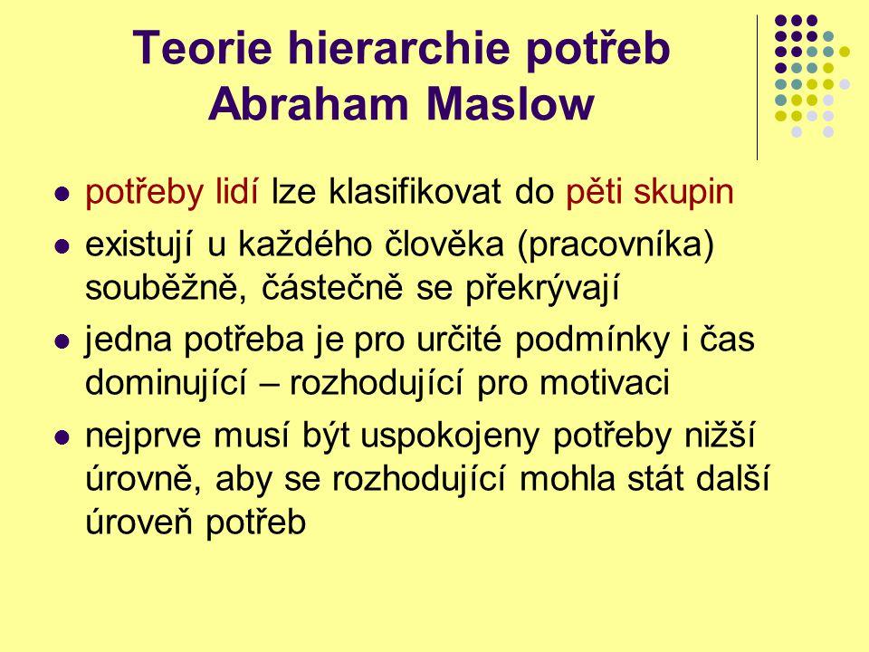 Teorie hierarchie potřeb Abraham Maslow potřeby lidí lze klasifikovat do pěti skupin existují u každého člověka (pracovníka) souběžně, částečně se pře