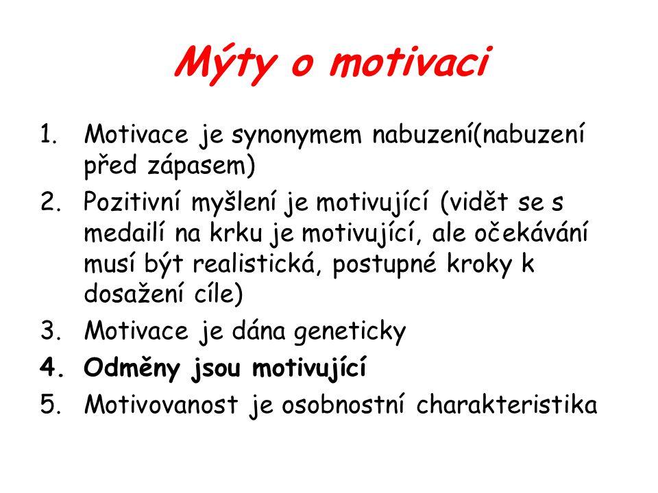 Mýty o motivaci 1.Motivace je synonymem nabuzení(nabuzení před zápasem) 2.Pozitivní myšlení je motivující (vidět se s medailí na krku je motivující, ale očekávání musí být realistická, postupné kroky k dosažení cíle) 3.Motivace je dána geneticky 4.Odměny jsou motivující 5.Motivovanost je osobnostní charakteristika