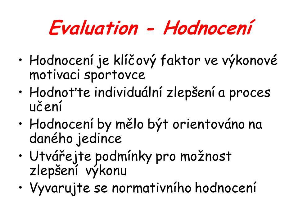 Evaluation - Hodnocení Hodnocení je klíčový faktor ve výkonové motivaci sportovce Hodnoťte individuální zlepšení a proces učení Hodnocení by mělo být orientováno na daného jedince Utvářejte podmínky pro možnost zlepšení výkonu Vyvarujte se normativního hodnocení