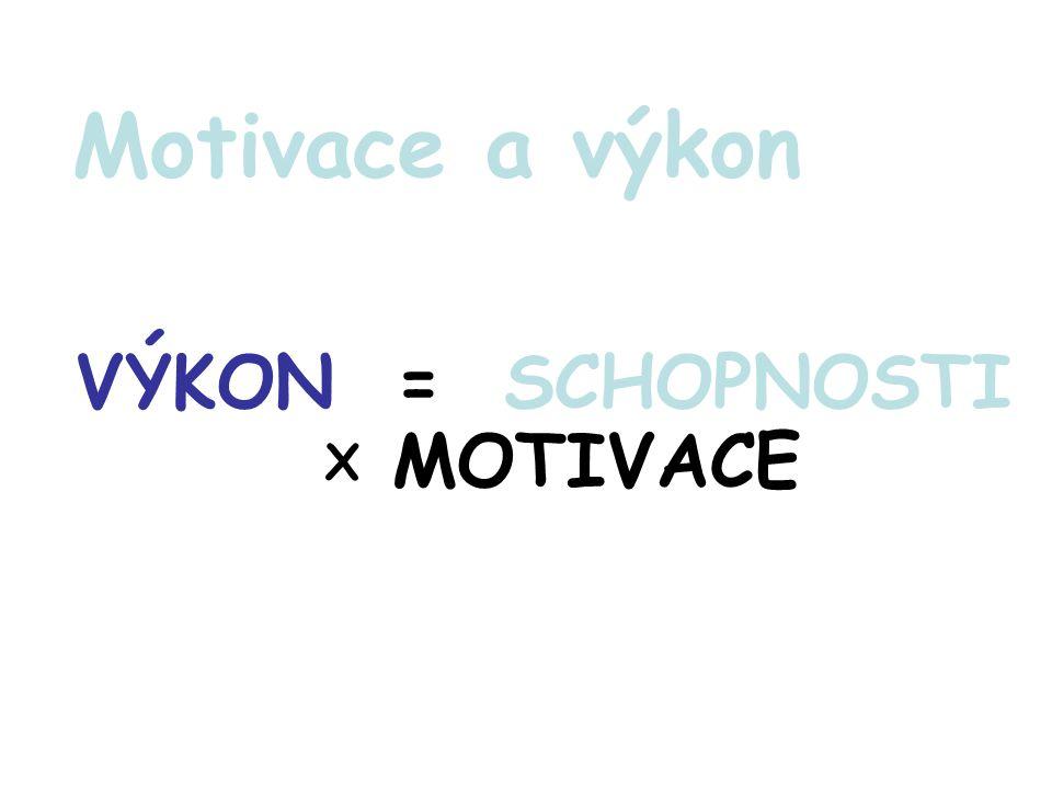 VÝKON = SCHOPNOSTI X MOTIVACE Motivace a výkon
