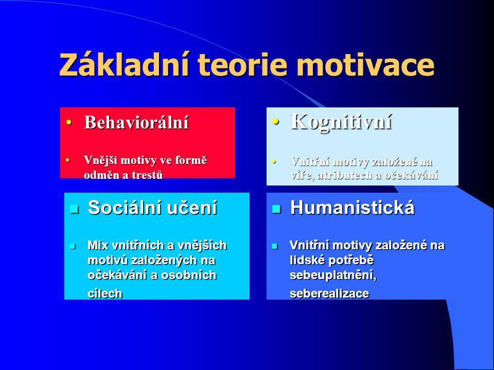Základní teorie motivace KognitivníKognitivní Vnitřní motivy založené na víře, atributech a očekáváníVnitřní motivy založené na víře, atributech a očekávání BehaviorálníBehaviorální Vnější motivy ve formě odměn a trestůVnější motivy ve formě odměn a trestů n Sociální učení n Mix vnitřních a vnějších motivů založených na očekávání a osobních cílech n Humanistická n Vnitřní motivy založené na lidské potřebě sebeuplatnění, seberealizace