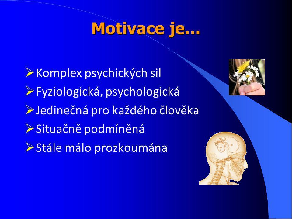 Motivace je…  Komplex psychických sil  Fyziologická, psychologická  Jedinečná pro každého člověka  Situačně podmíněná  Stále málo prozkoumána