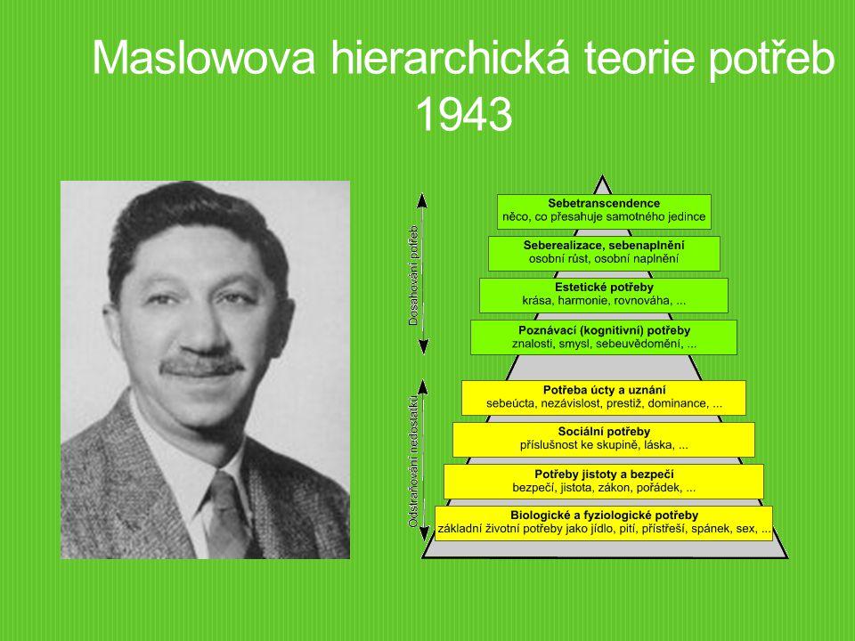 Maslowova hierarchická teorie potřeb  Lidé jsou poháněni dosáhnout svého maximálního potenciálu, ovšem pokud se jim do cesty nepostaví překážky.