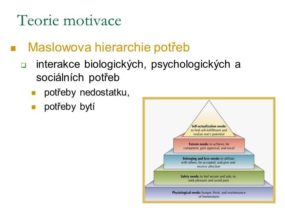Maslowova hierarchie potřeb  interakce biologických, psychologických a sociálních potřeb potřeby nedostatku, potřeby bytí Teorie motivace