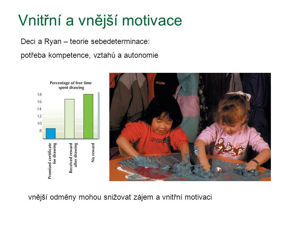 Vnitřní a vnější motivace vnější odměny mohou snižovat zájem a vnitřní motivaci Deci a Ryan – teorie sebedeterminace: potřeba kompetence, vztahů a autonomie