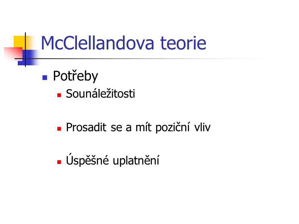 McClellandova teorie Potřeby Sounáležitosti Prosadit se a mít poziční vliv Úspěšné uplatnění