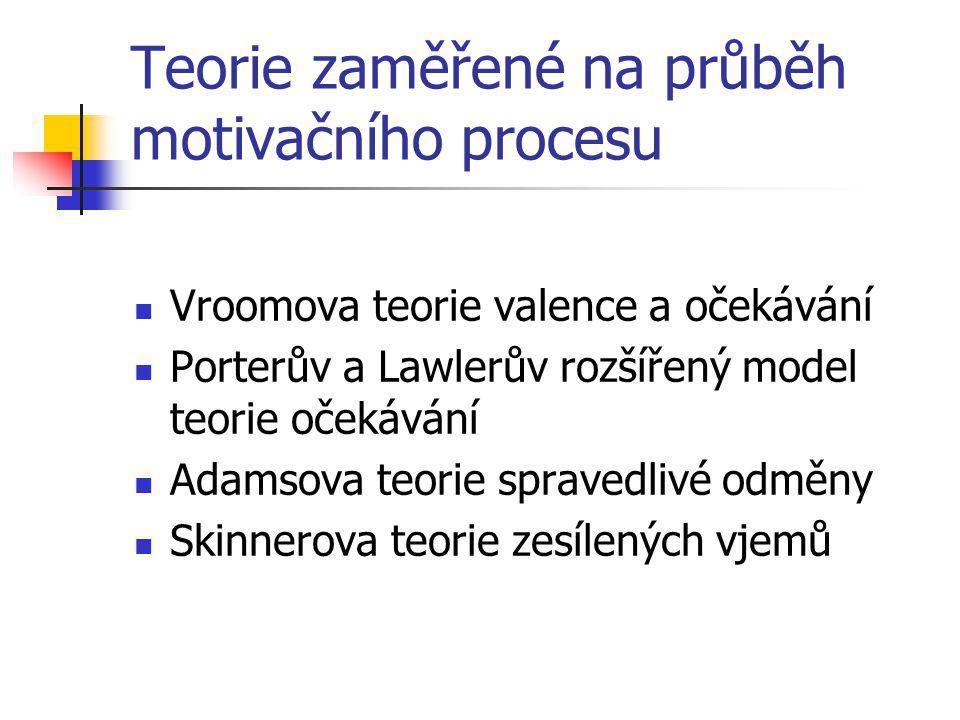 Teorie zaměřené na průběh motivačního procesu Vroomova teorie valence a očekávání Porterův a Lawlerův rozšířený model teorie očekávání Adamsova teorie