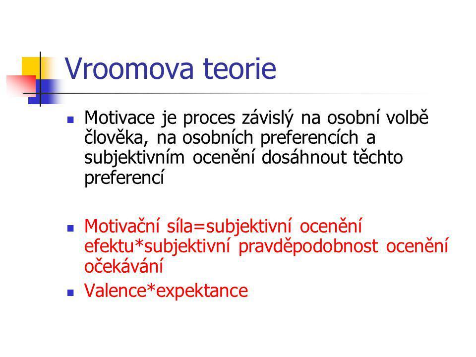Vroomova teorie Motivace je proces závislý na osobní volbě člověka, na osobních preferencích a subjektivním ocenění dosáhnout těchto preferencí Motiva
