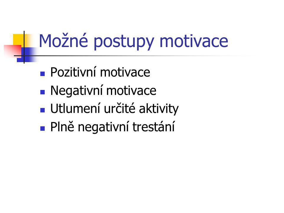 Možné postupy motivace Pozitivní motivace Negativní motivace Utlumení určité aktivity Plně negativní trestání